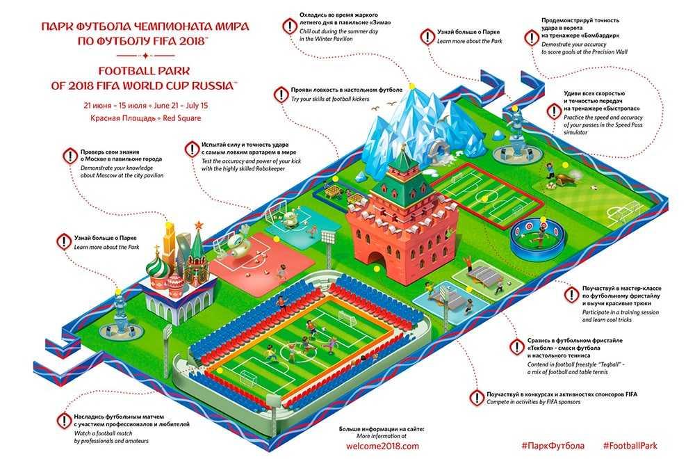 Схема парка футбола на Красной площади