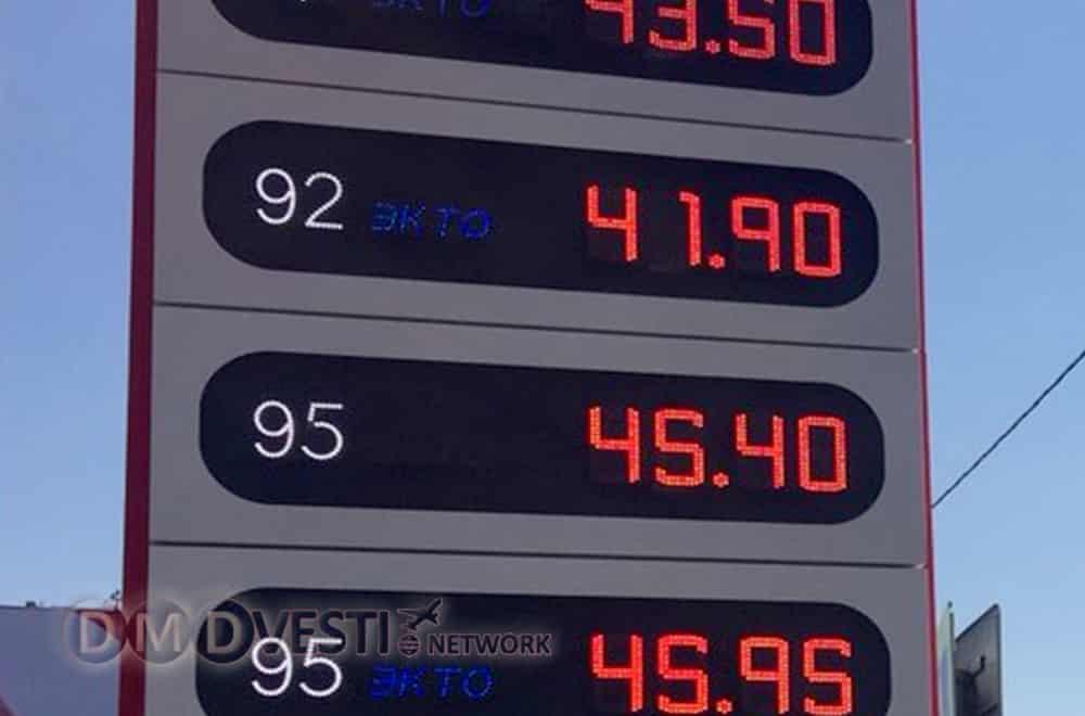 ОНФ представил результаты мониторинга цен на топливо