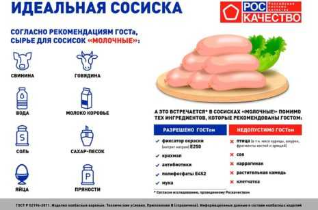 Московские и Подмосковные сосиски вошли в рейтинг Роскачества