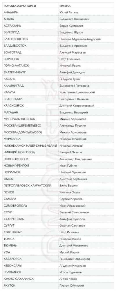 список победителей конкурса великие имена россии
